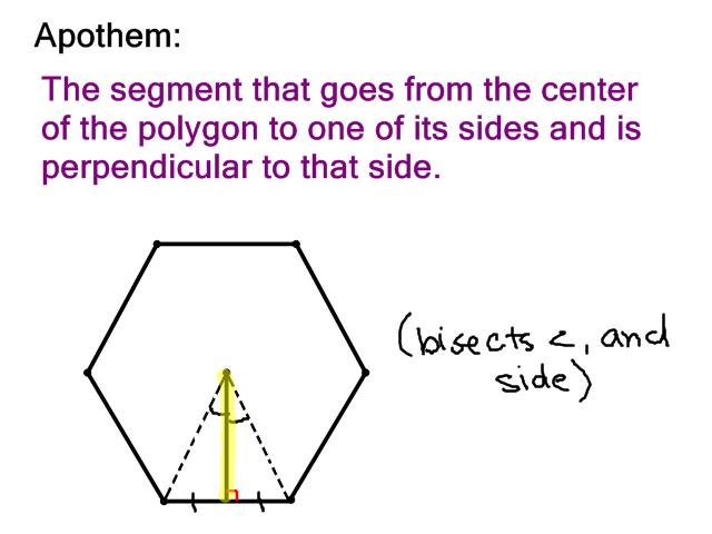 archived blogs: 11-3 Area of Regular Polygons