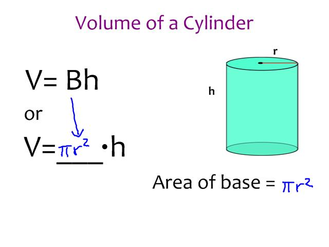 how to find volume of a clyinder