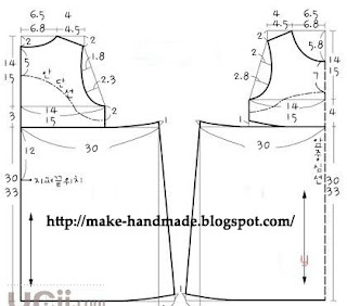 sewing Sewing Patterns For Girls Dresses