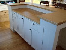Design of Kitchen Island