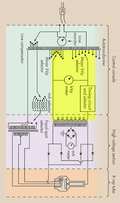 x ray schematic diagram the wiring diagram radiography at ecc the x ray circuit schematic