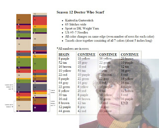 Free Knitting Pattern For Dr Who Scarf : DOCTOR WHO SCARF CROCHET PATTERN CROCHET PATTERNS