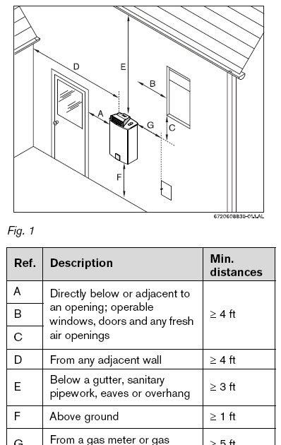 bosch tankless water heaters: bosch outdoor tankless water heater