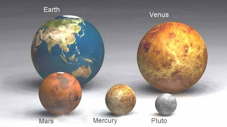Technology, Enjoy: Who is Largest ? Universal Solar System