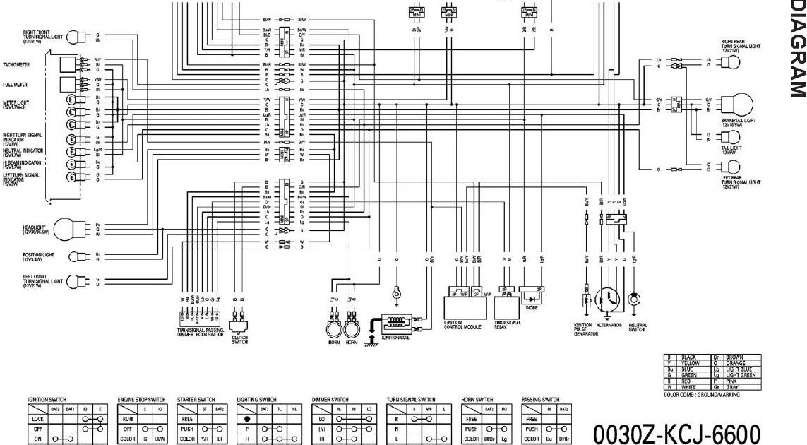 Wiring Diagram Motor Honda Grand : Diagram kelistrikan sepeda motor honda grand