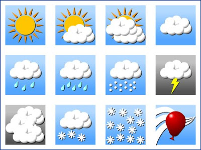 Teach your children weather in French