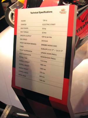 Mahindra Concept Specs