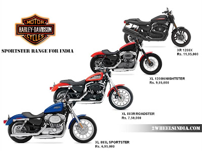 Harley Davidson India Sportster Range