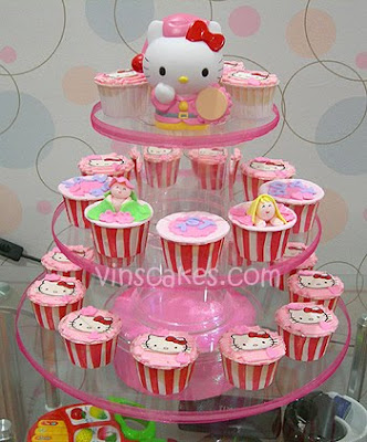 Homemade Hello Kitty Birthday Cake. For my niece's first birthday I decided