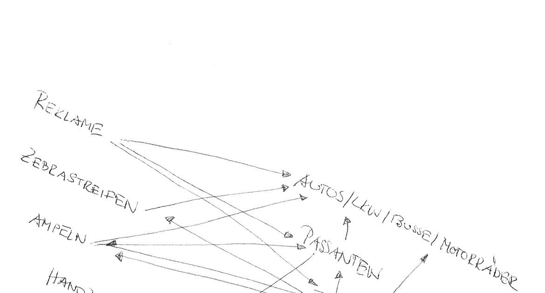 Allbets are off: Bogen 84 - Bewegungs-, Beziehungsanalyse