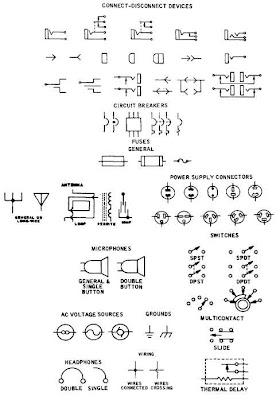 Electronic Component Schematic Symbols