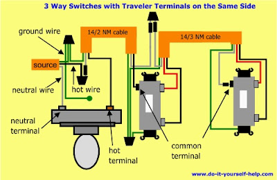 Switch Leg Wiring Diagram in addition Basic Home Wiring together with Switch Leg Wiring Diagram further 3 Way Switch Wiring Diagram together with How To Wire Plug. on tayyab siddiqui 3 way switch wiring diagram
