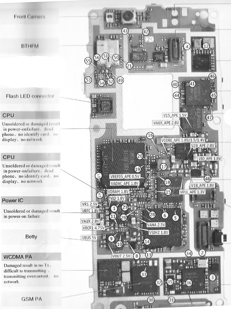 Mobile Pcb Circuit Diagram Experience Of Wiring Cordless Phone Generator Board