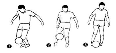 การหยุดลูกบอลด้วยหน้าแข้ง