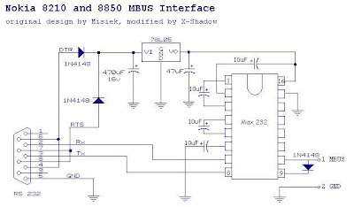 8850 MBUS Interface And Pin Outs