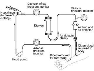 lg fuzzy logic washing machine manual
