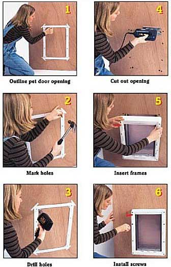 How To Install A Dog Door The Right Waypictures Of Dogs And All