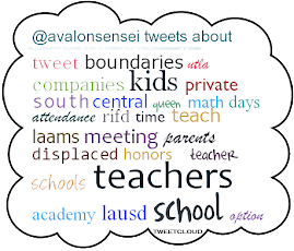 AvalonSensei's Tweet Cloud