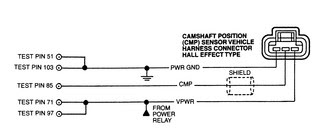 cam sensor wiring diagram cam image wiring diagram 2005 350z camshaft sensor location wiring diagram for car engine on cam sensor wiring diagram