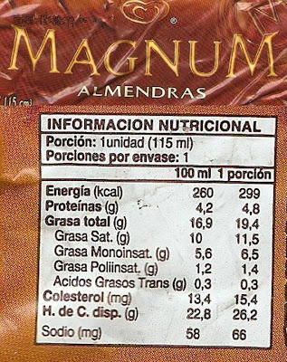 Carne molida en volumen? Magnun