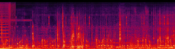 Spectral analysis of the Inner Child audio