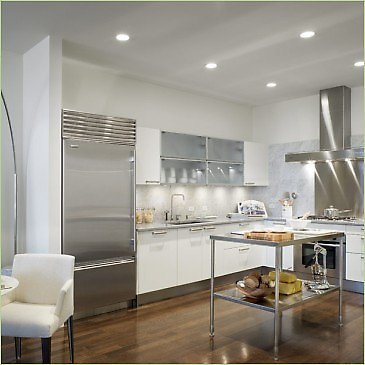 Modern Kitchen Cabinets and Islands