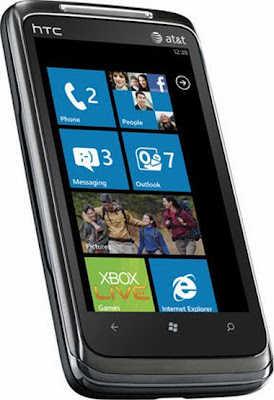 HTC's Windowsphone