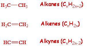 Naming Alkanes Related Keywords & Suggestions - Naming Alkanes Long ...