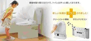 Washlet automatico