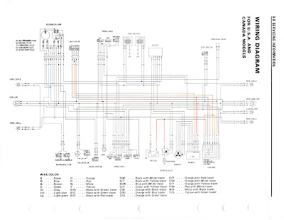 2008 gsxr 600 wiring diagram tractor repair wiring diagram 2008 suzuki gsxr 1000 wiring diagram on 2008 gsxr 600 wiring diagram