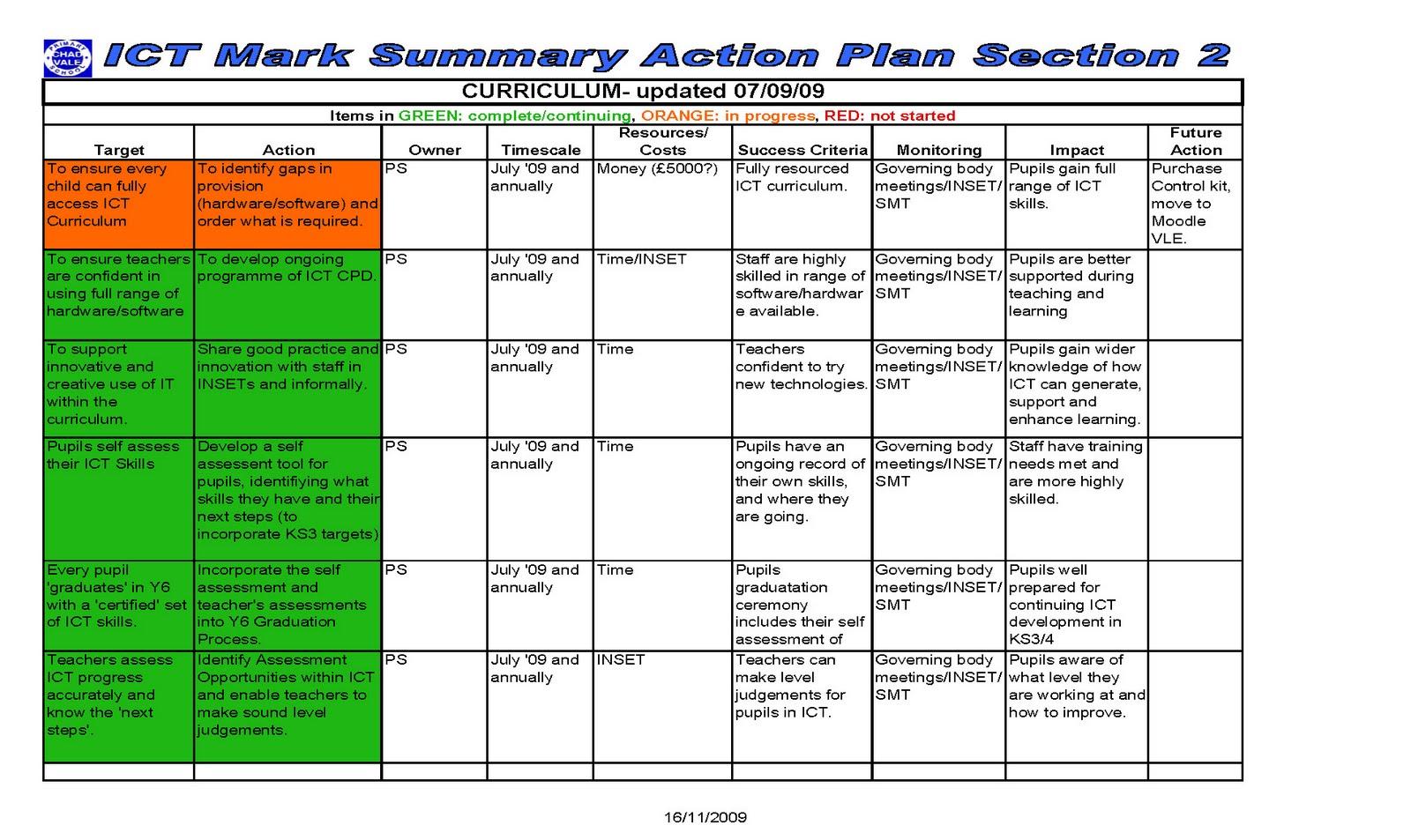 Action Plans New Calendar Template Site