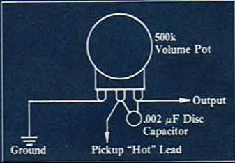 The Guitar Column: Les Paul Volume Pot Capacitor Hi-Pass Mod