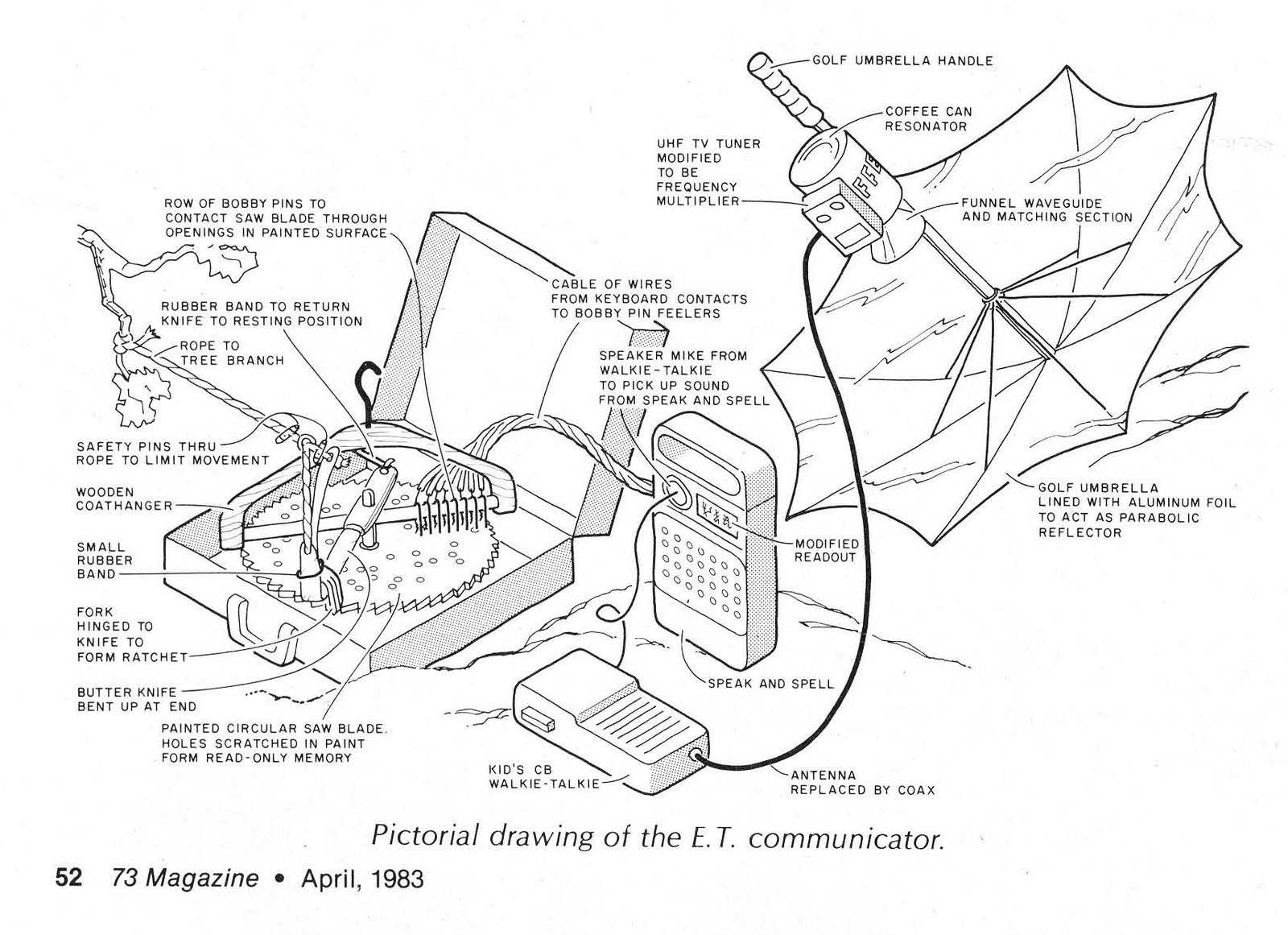 Et Communicator Phone Home Diagram In Theory