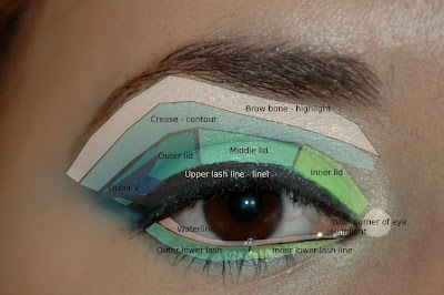 Eye    diagram     makeup map  Dreams  Colors and Glitter