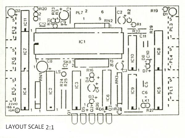 layout scale