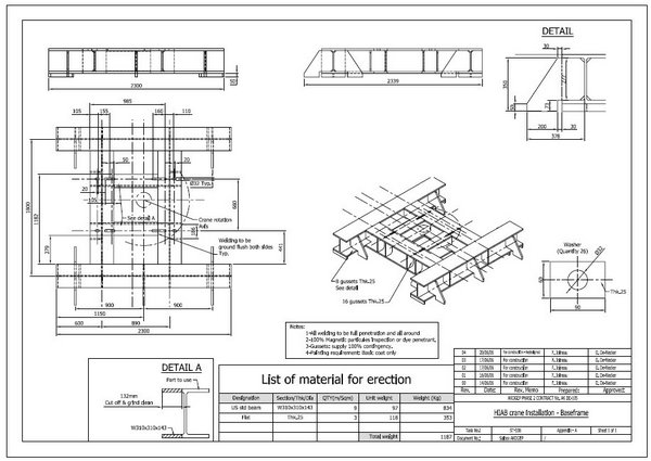 Chassis pour grue HIAB