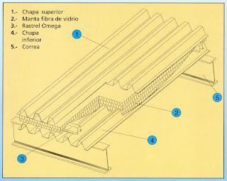 Portafolio robert escobar cubiertas - Tipos de cubiertas inclinadas ...