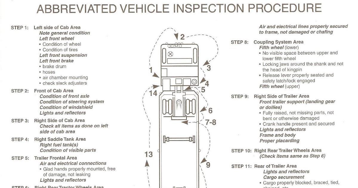 Texas Car Inspections