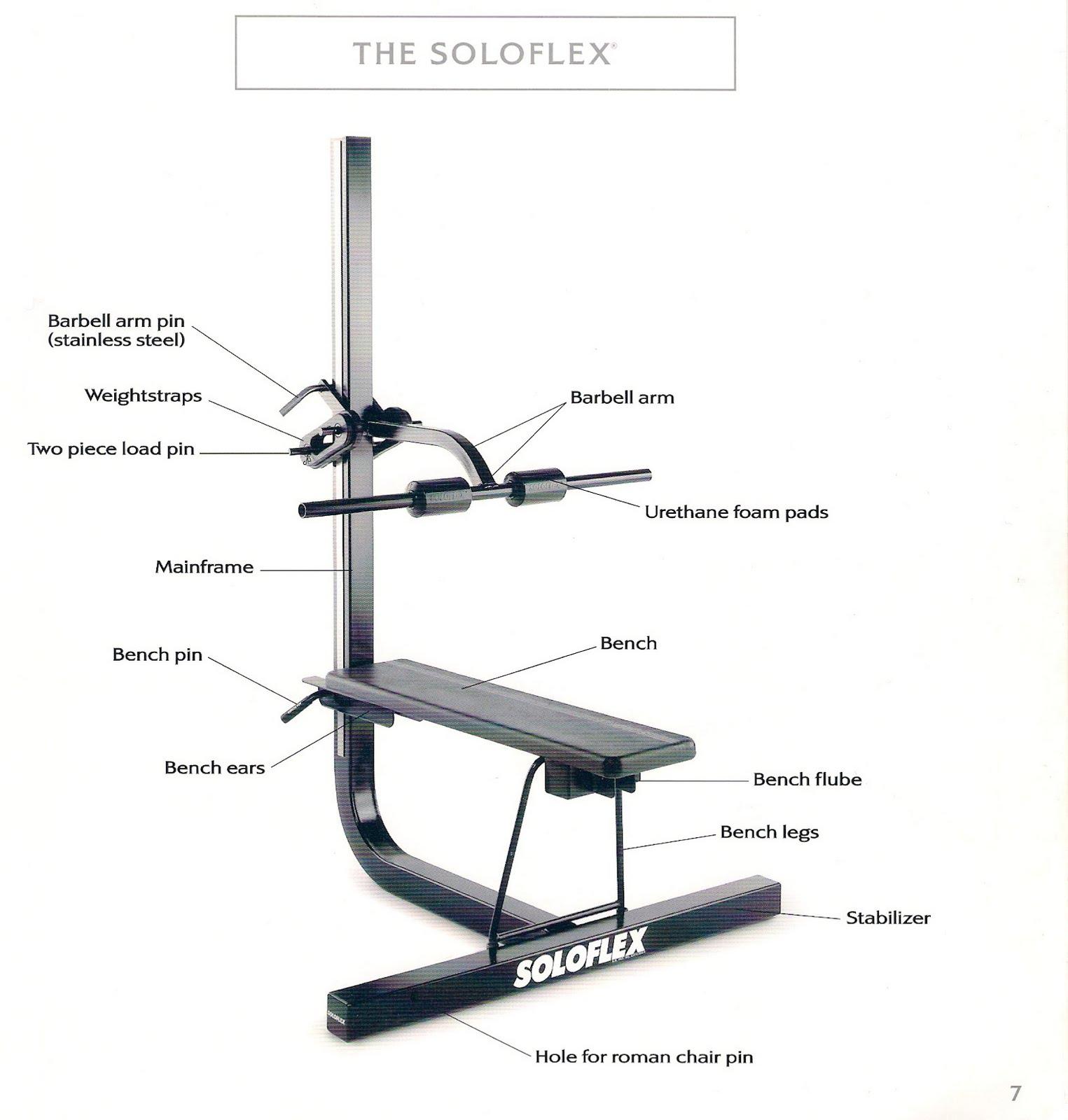 soloflex machine