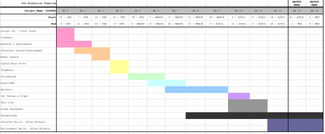 Clouded Animation: Pre Production Schedule