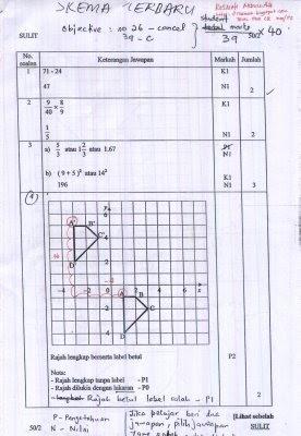 rosmah skema jawapan math paper 2 pmr trial jpn johor 2008