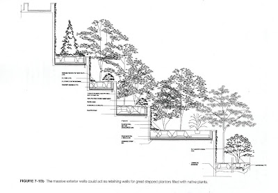 landscape urbanism  reading list  green roof systems