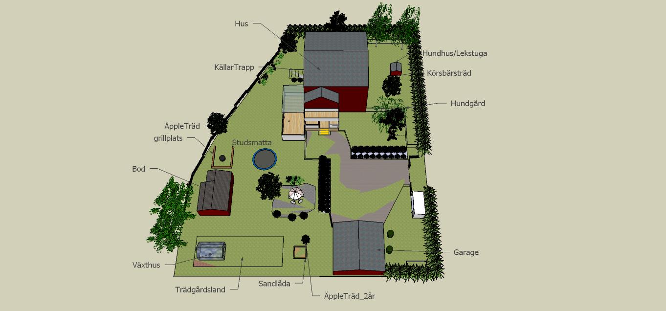 Trädgårdsprinsessans dagbok: trädgårdsplanering. del 1   sketchup bild