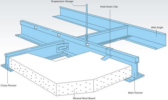 Shakthi Ceiling Systems Sri Lanka