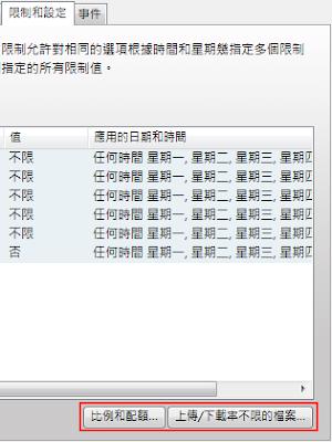 Serv-U 8伺服器-比例和配額