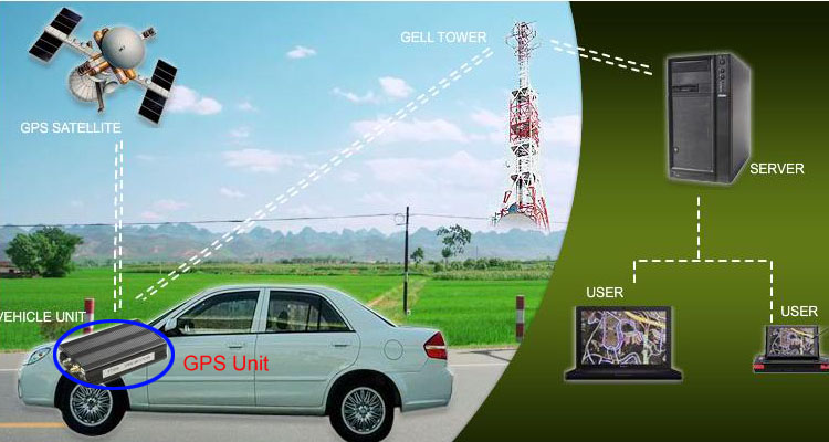 Tracking Devices For Cars >> gps vehicle tracking - Free Download repair service owner manuals Vehicle PDF