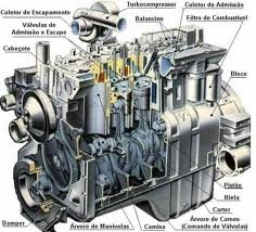 Chapter Eleven Centrifugal  pressors as well Maquinas Termicas Motores Explosao additionally Homemade Generator furthermore Steam Turbines in addition Evacuated Tube Solar Water Heating. on turbine engine diagram