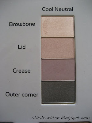Cargo Eyeshadow Swatches