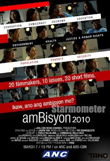 Ambisyon, Indie Films, Ayos Ka