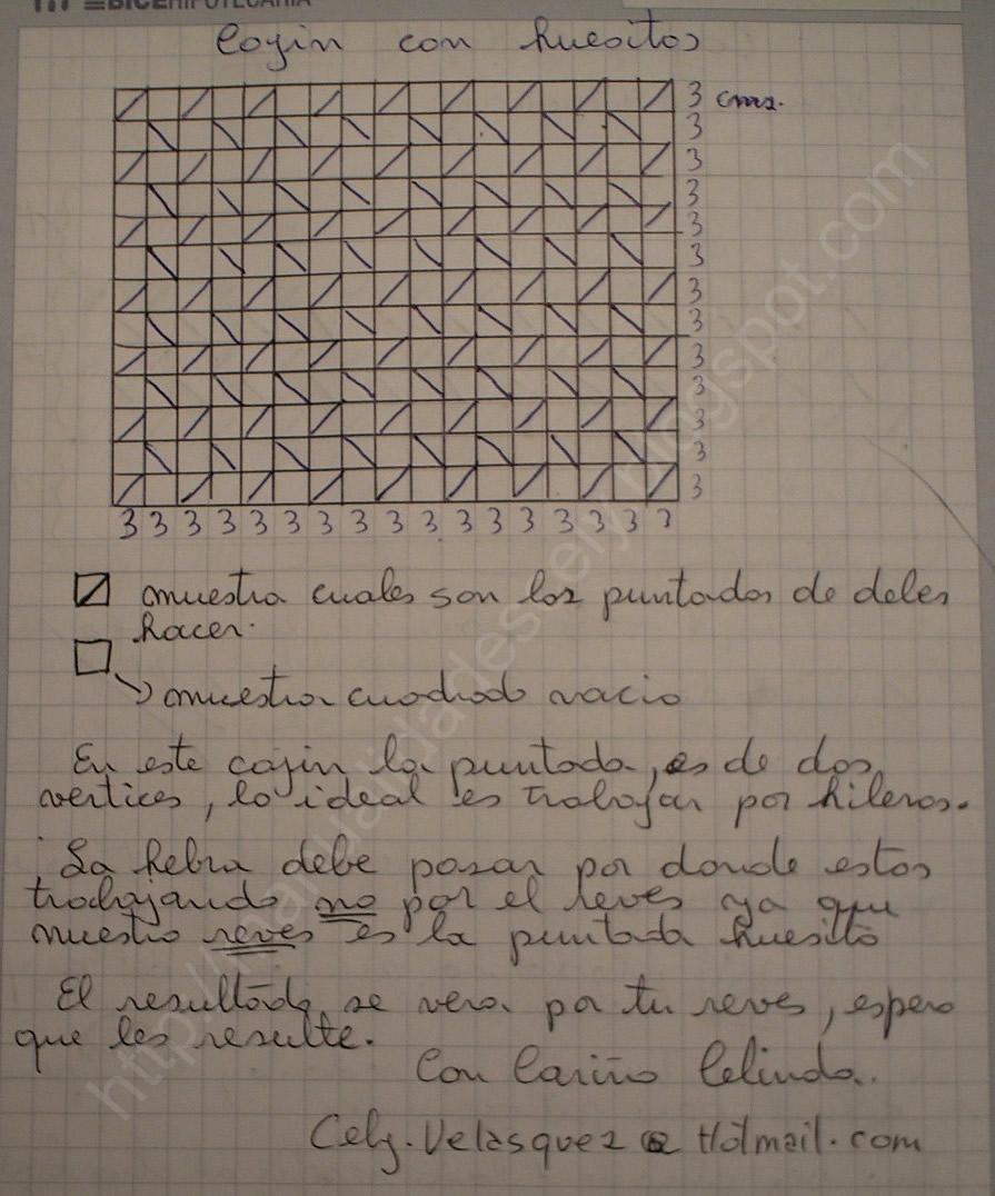 Graficos De Cojines Drapeados